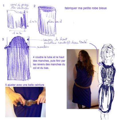 fabriquer-ma-petite-robe-bleue